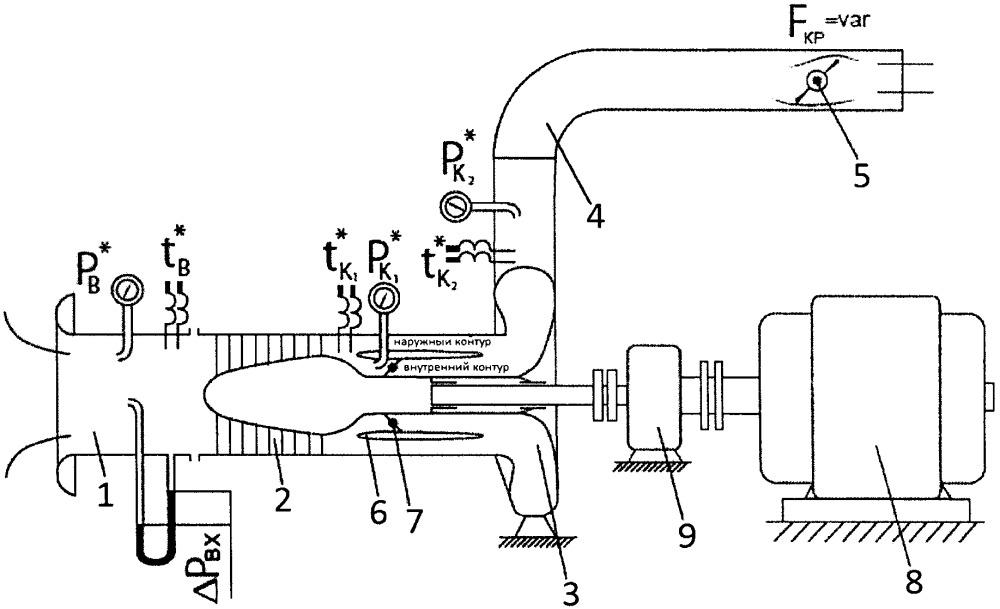 Стенд для испытаний компрессора газотурбинного двигателя