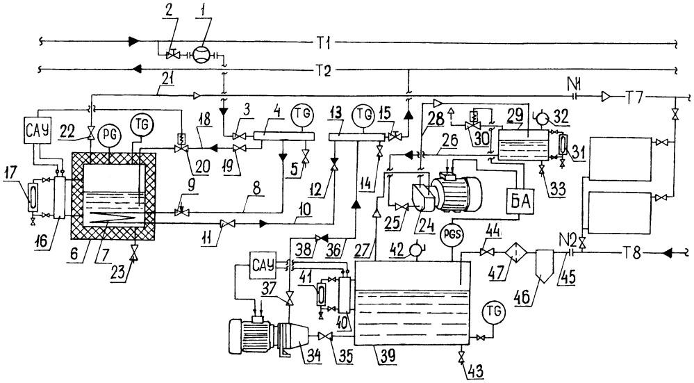 Индивидуальный тепловой пункт субатмосферной системы отопления