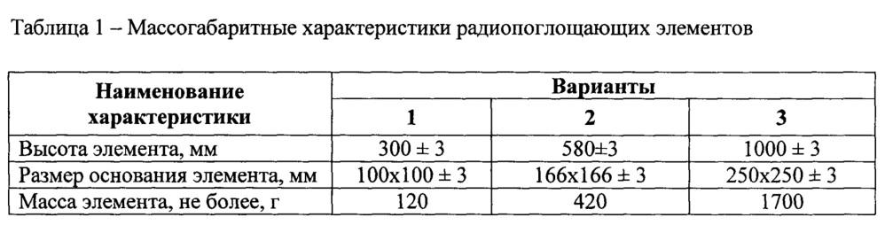 Способ изготовления радиопоглощающего элемента