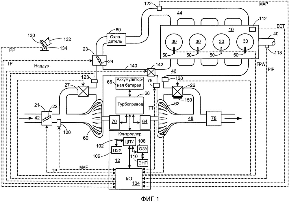 Способ работы регулятора давления наддува двигателя (варианты)