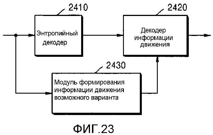 Способ и устройство для кодирования информации движения, а также способ и устройство для ее декодирования