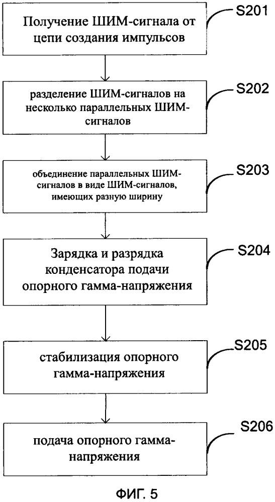 Подложка матрицы, средство отображения и способ управления ими