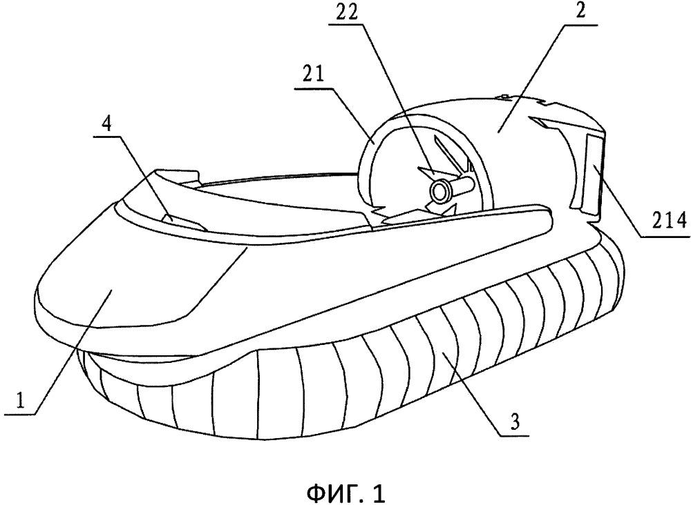 Судно на воздушной подушке с осуществляющим управляющее движение канальным вентилятором
