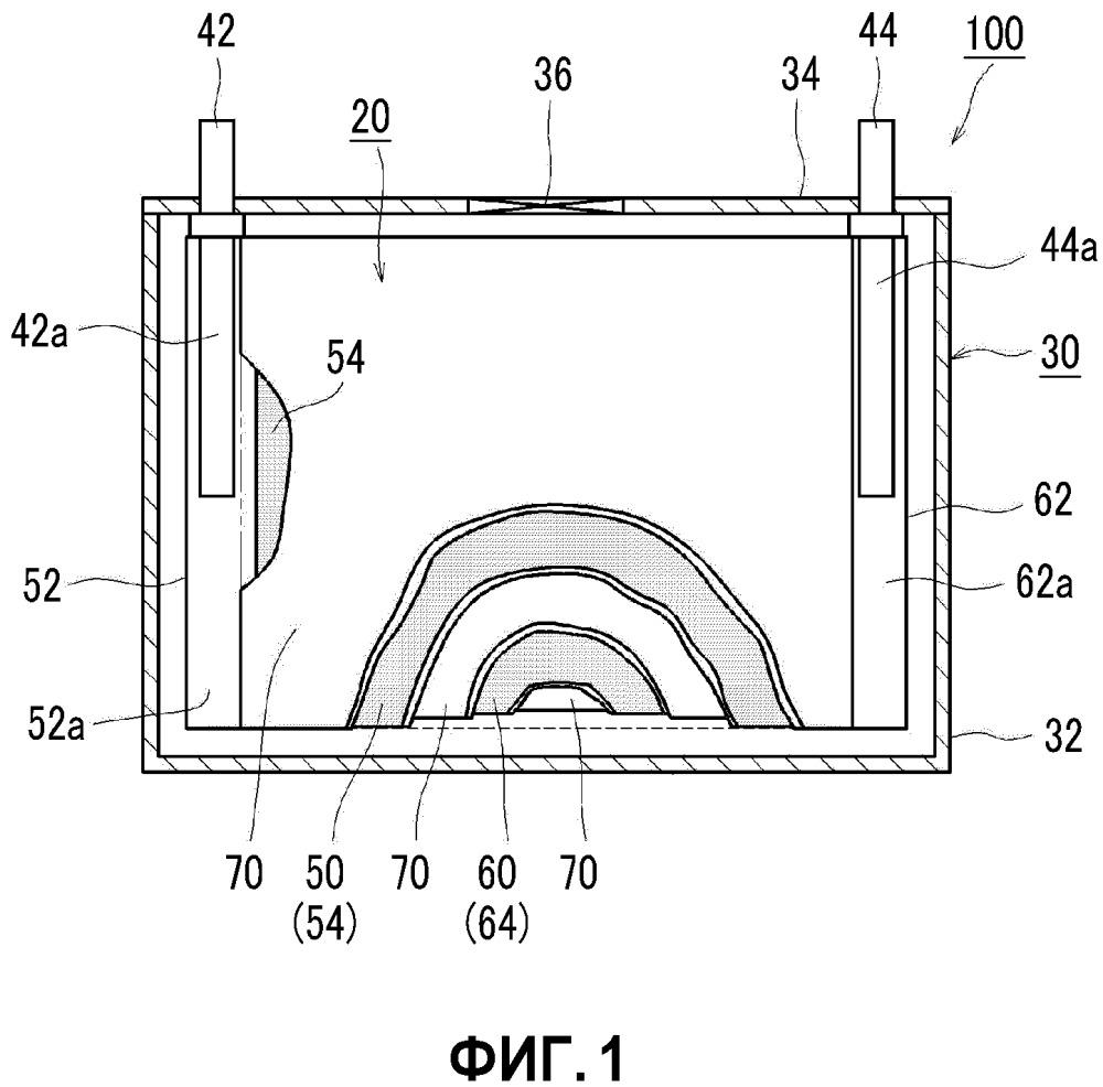 Литий-ионная вторичная батарея и способ ее изготовления