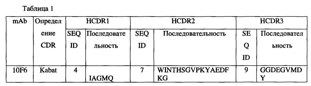 Связывающие kir3dl2 агенты