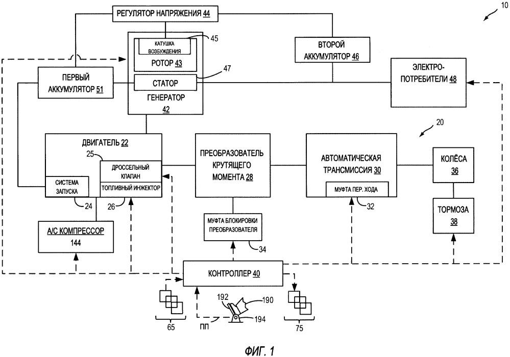 Способ регулирования крутящего момента двигателя (варианты)