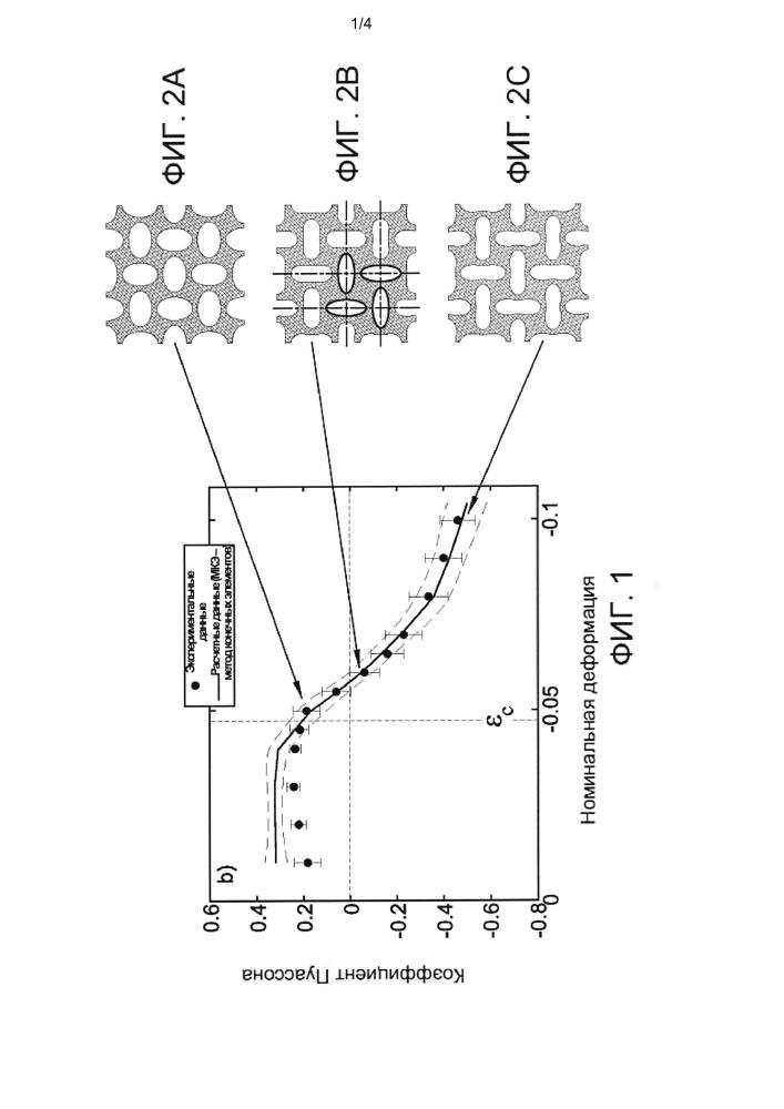 Пористые структуры с повторяющимся порядком расположения продолговатых отверстий