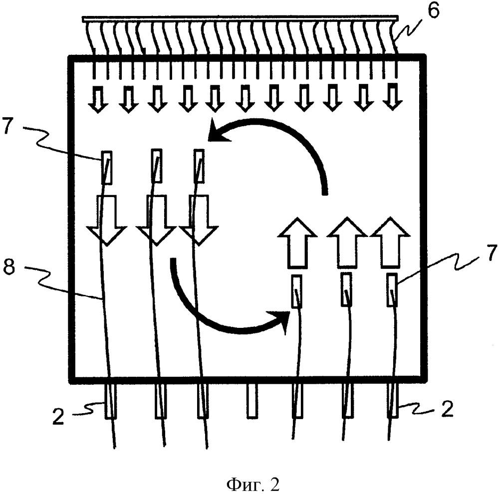 Способ и средства для промывки содорегенерационного котла во время простоя