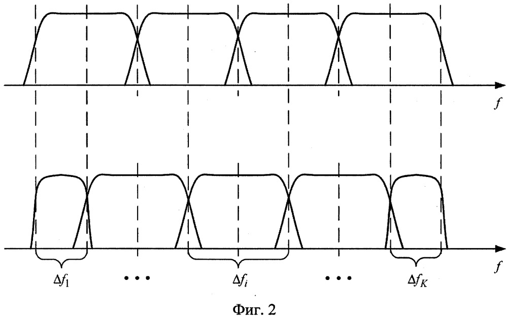 Способ определения частоты в матричном приемнике