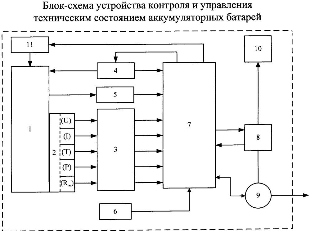 Устройство контроля и управления техническим состоянием аккумуляторных батарей
