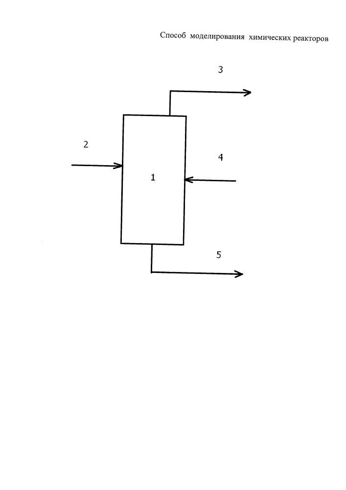 Способ моделирования процессов в химических реакторах
