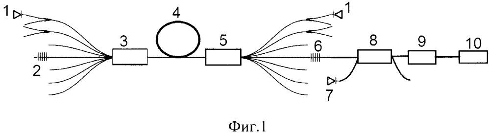 Волоконный лазер для медицины