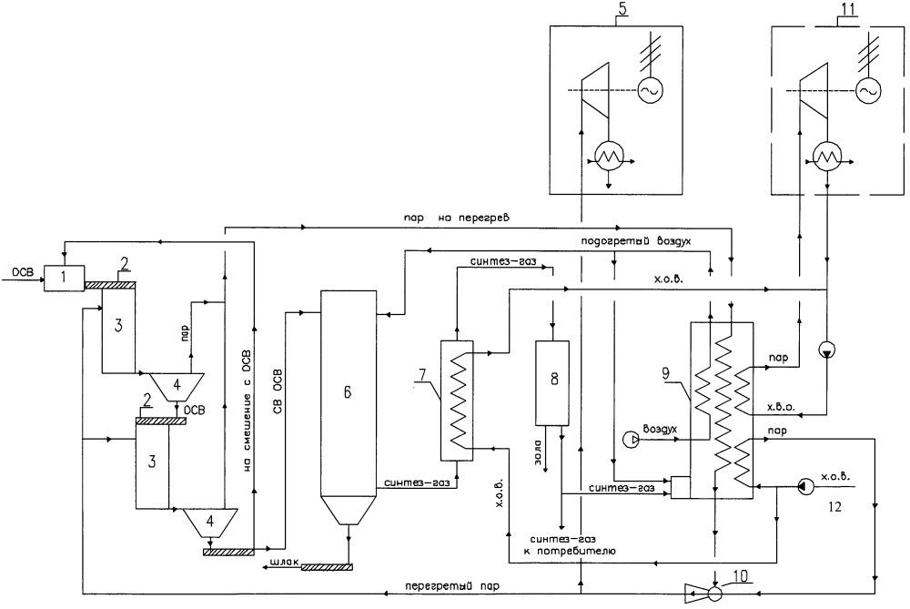 Установка утилизации осадка сточных вод после механического обезвоживания