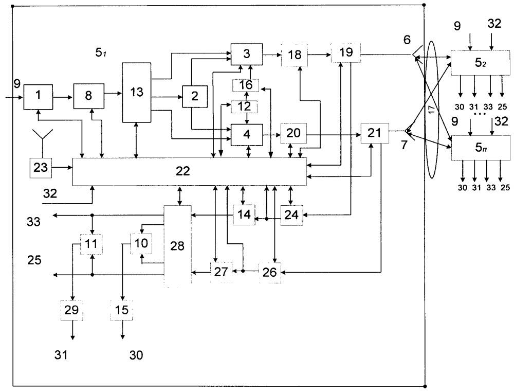 Способ и система радиосвязи