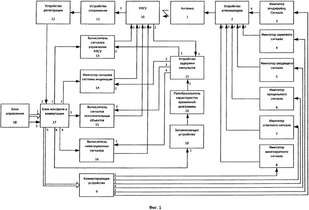 Устройство наземного контроля радиолокационной системы управления