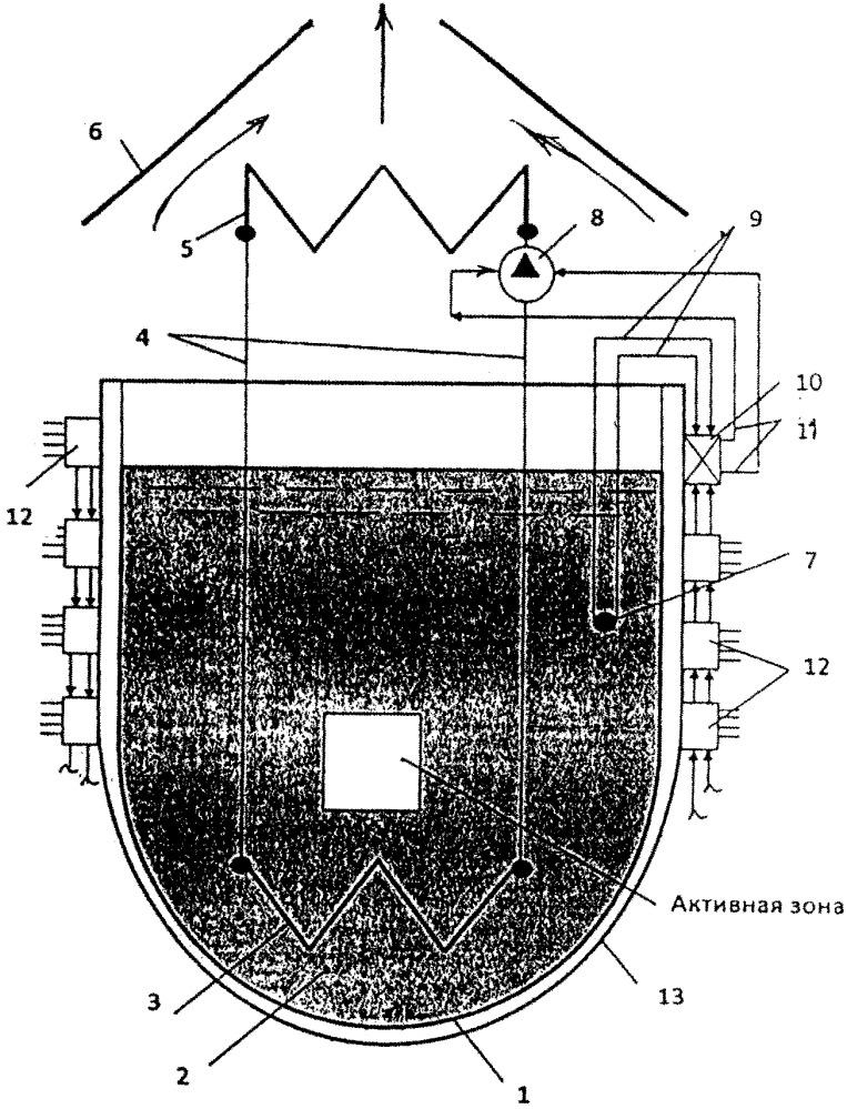 Система регулируемого аварийного отвода энерговыделений активной зоны реактора аэс