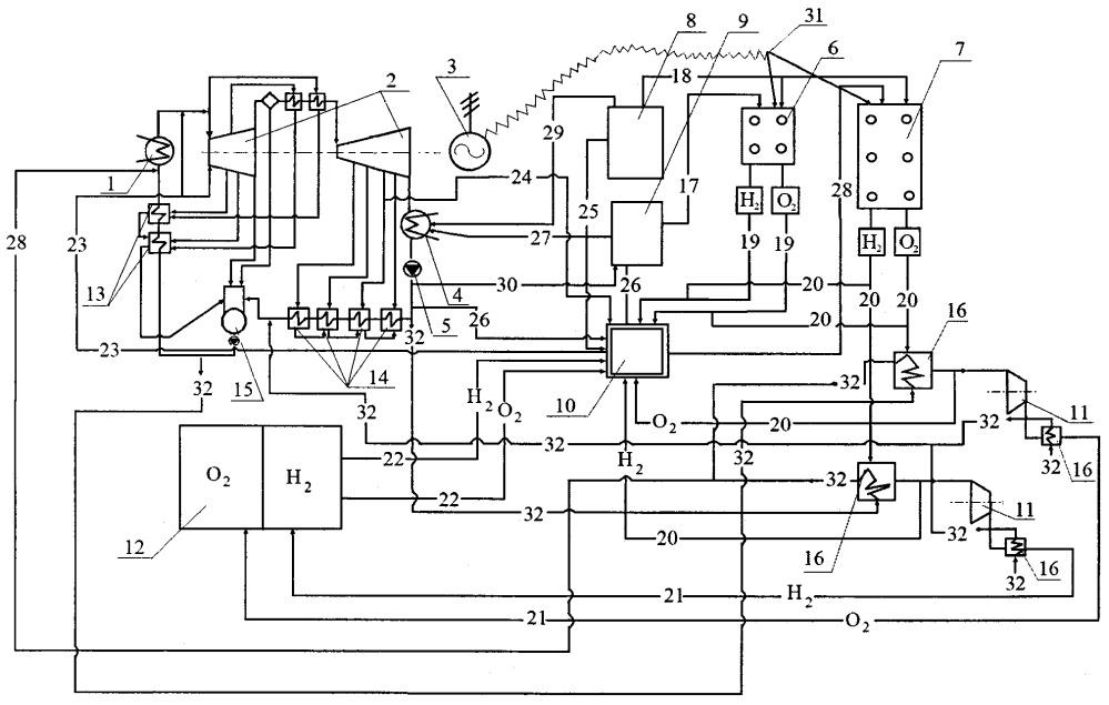 Способ работы энергоблока аэс с водородной надстройкой и высокотемпературными электролизерами