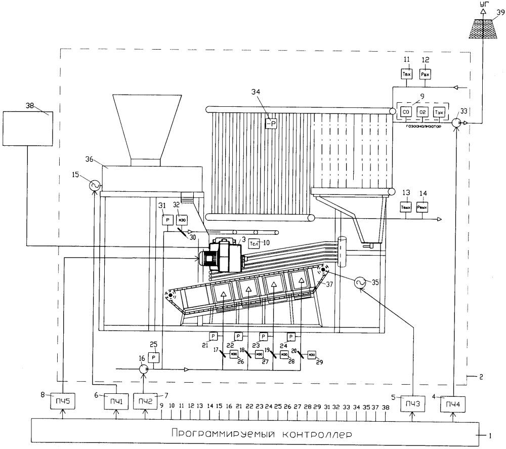 Система автоматического регулирования процесса горения котлоагрегата для сжигания твёрдого топлива в кипящем слое с горелкой жидкого топлива