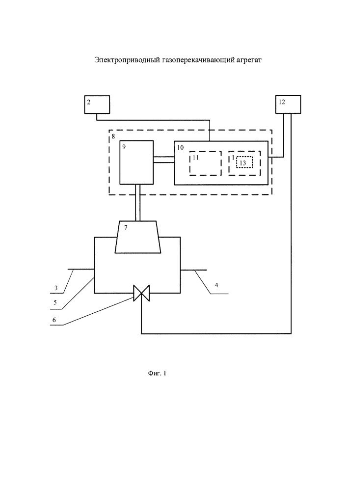 Электроприводной газоперекачивающий агрегат