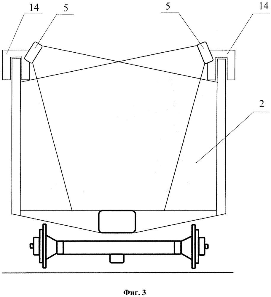 Способ разогрева смерзшегося груза в вагонах грузового поезда и устройство для его осуществления