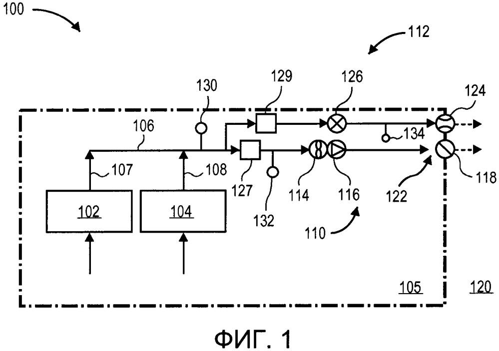 Вентиляционная система с разделением воздушной струи