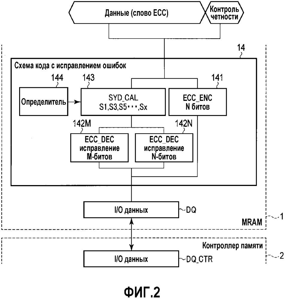 Устройство памяти и система памяти