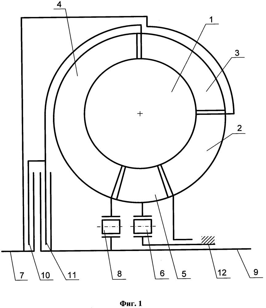 Комбинированный гидротрансформатор