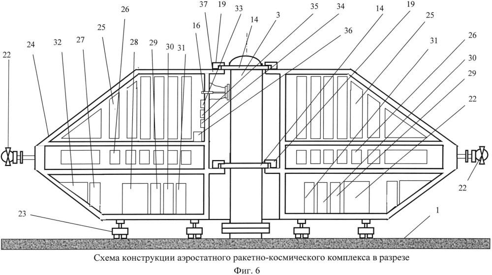 Аэростатный ракетно-космический комплекс