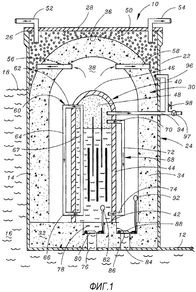 Плавучий ядерный энергетический реактор с самоохлаждающейся конструкцией защитной оболочки реактора и системой аварийного теплообмена