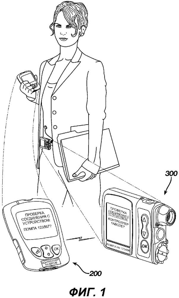 Способы защищенной передачи данных и соединения медицинского инфузионного устройства и удаленного контроллера для такого медицинского устройства