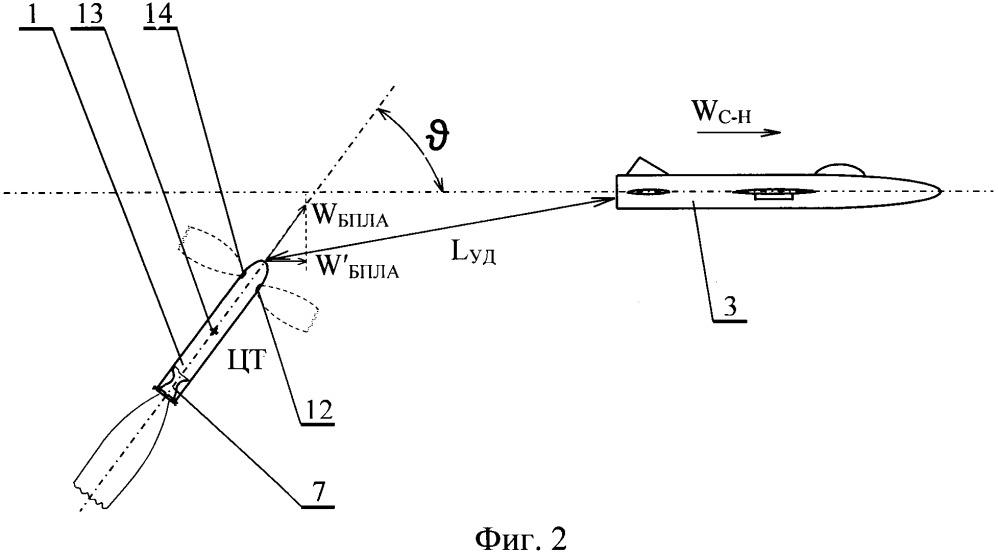 Способ выведения беспилотного летательного аппарата на высотную траекторию полета