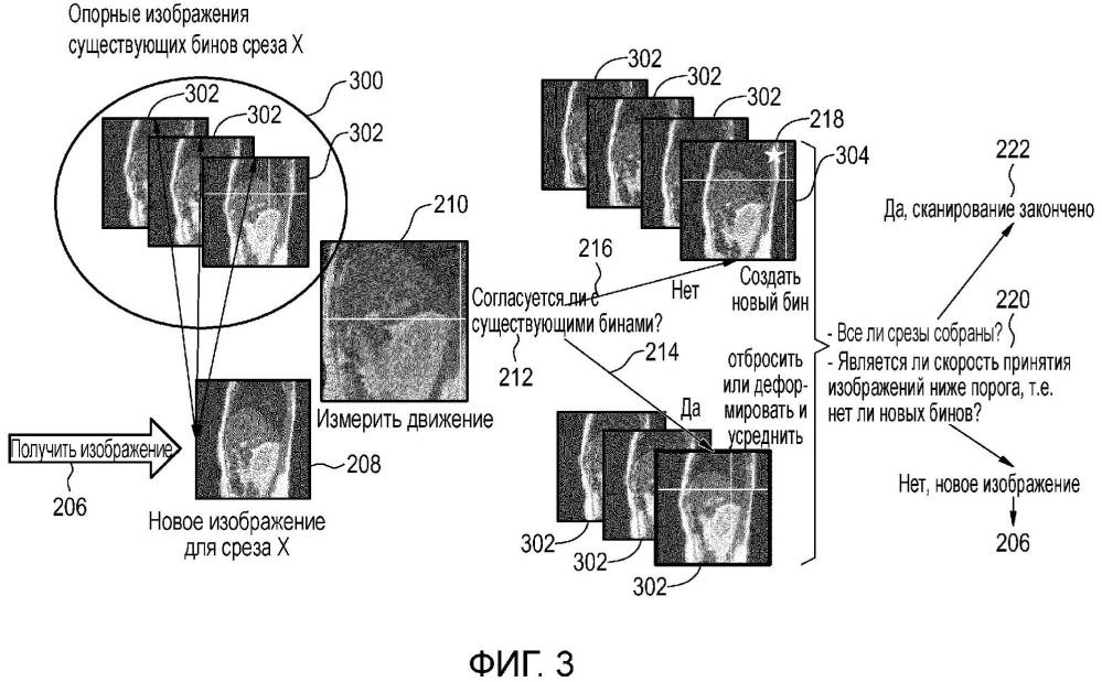 Автоматическая группировка магнитно-резонансных изображений