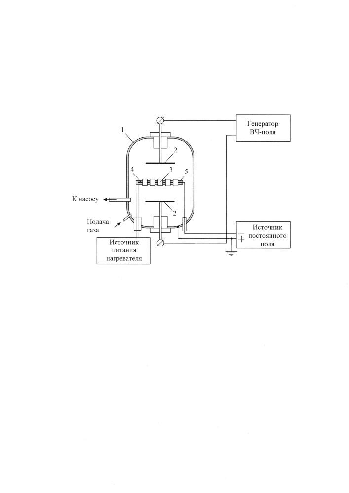 Способ упрочнения стального изделия ионно-плазменной карбонитрацией