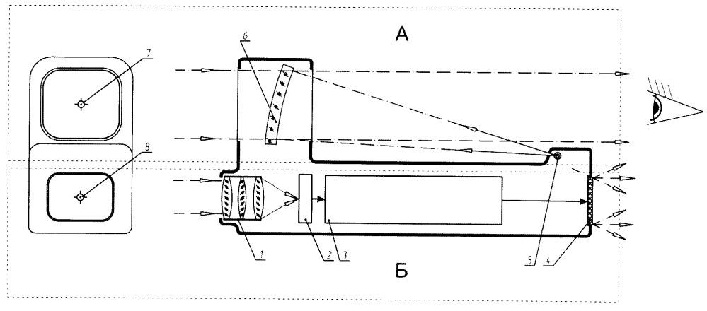 Бифокальный прицел с двумя полями зрения