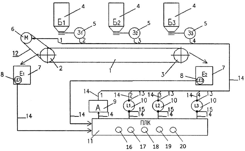 Устройство для автоматизированной транспортировки и отгрузки зерна