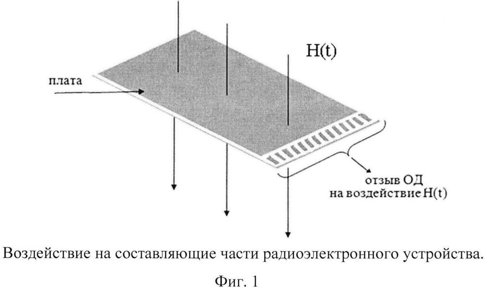 Способ диагностики радиоэлектронных устройств