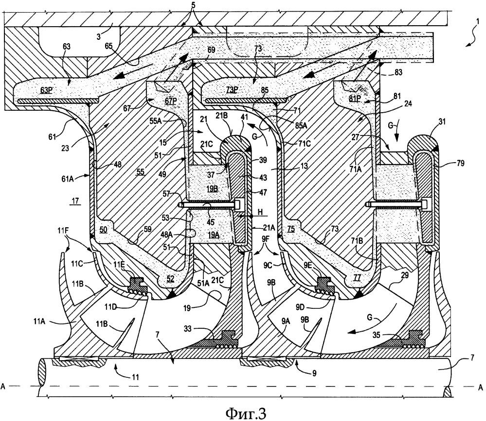 Центробежные компрессоры со встроенным промежуточным охлаждением