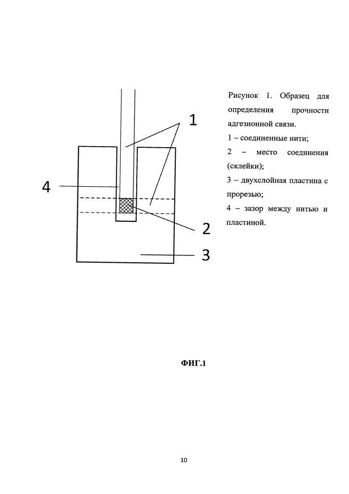 Образец для определения прочности адгезионной связи армирующих нитей и полимерного связующего и способ его изготовления