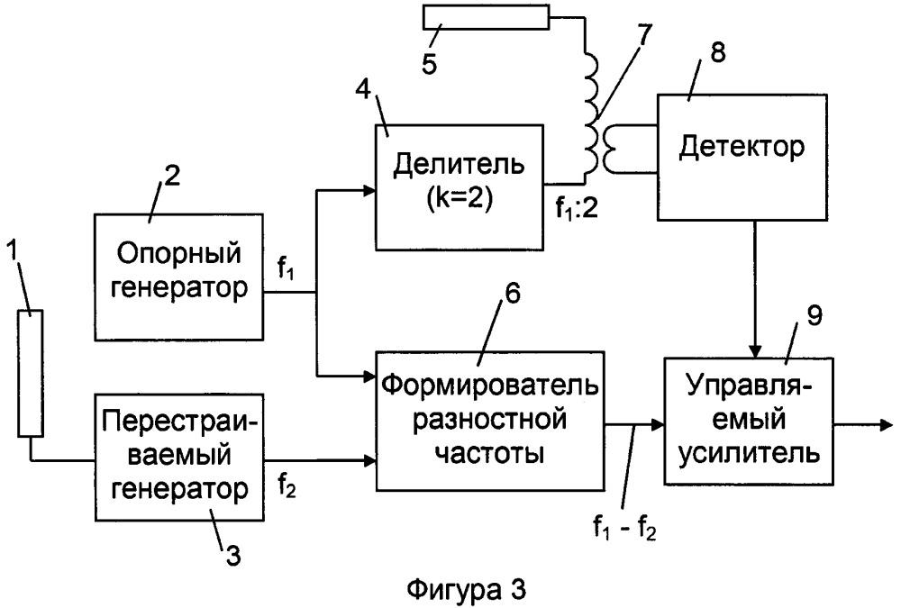 Способ получения сигнала управления громкостью у терменвокса