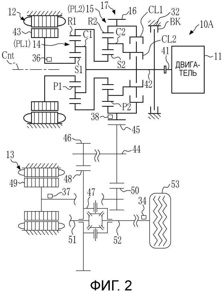 Модуль привода для гибридного транспортного средства
