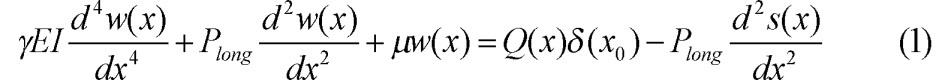 Способ и устройство для определения структурных параметров рельсового пути