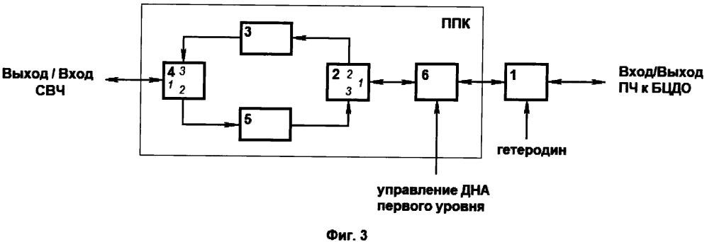 Преобразовательный приемопередающий модуль цифровой антенной решетки с двухуровневым управлением (варианты)