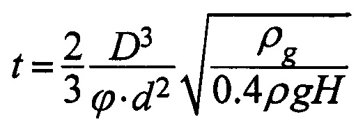 Установка для исследования динамики всплытия пузырькового кластера в жидкости