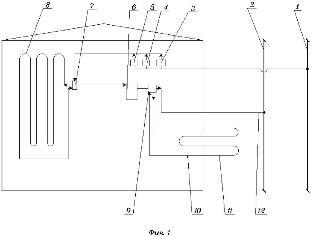 Система централизованного теплоснабжения здания и прилегающей территории