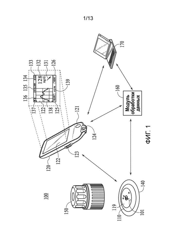 Снабженный автономным питанием датчик аналита и использующие его устройства