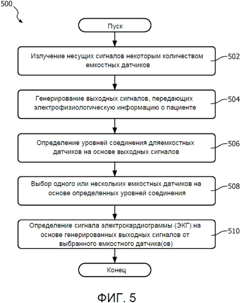 Система и способ электрокардиографического мониторинга