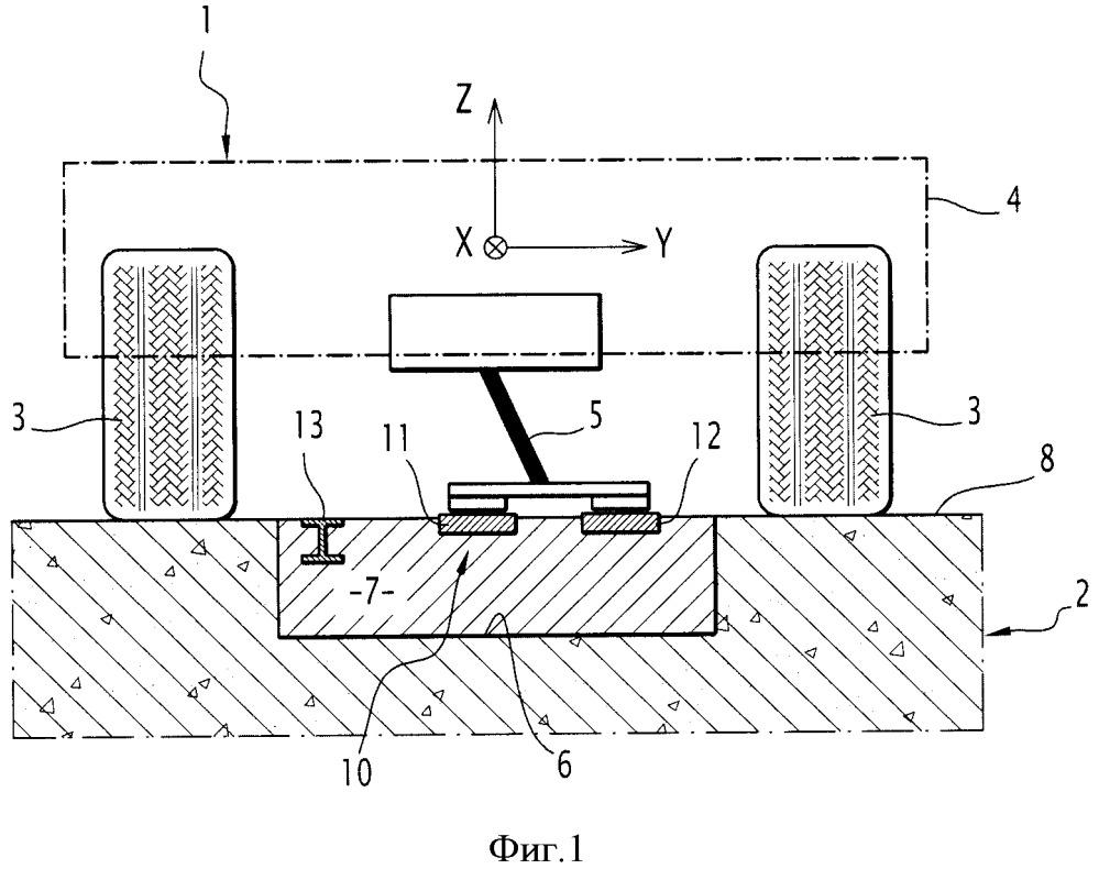 Система подачи электропитания на уровне грунта для ненаправляемого транспортного средства