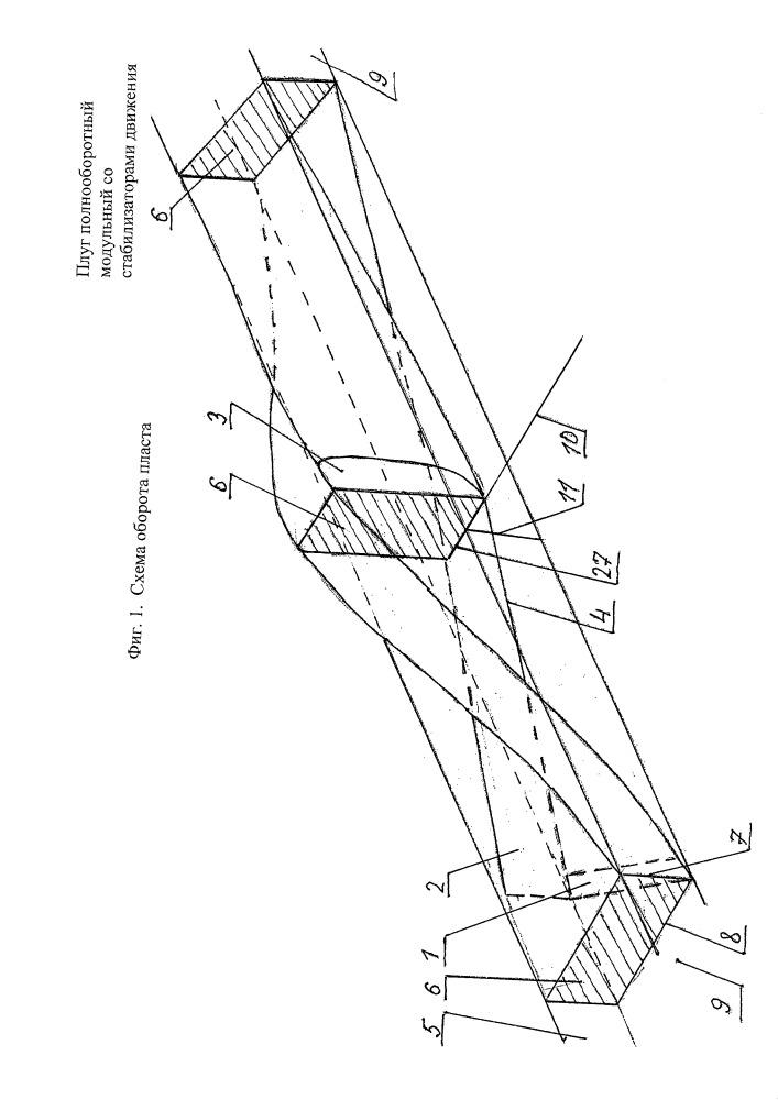 Плуг полнооборотный модульный со стабилизаторами движения