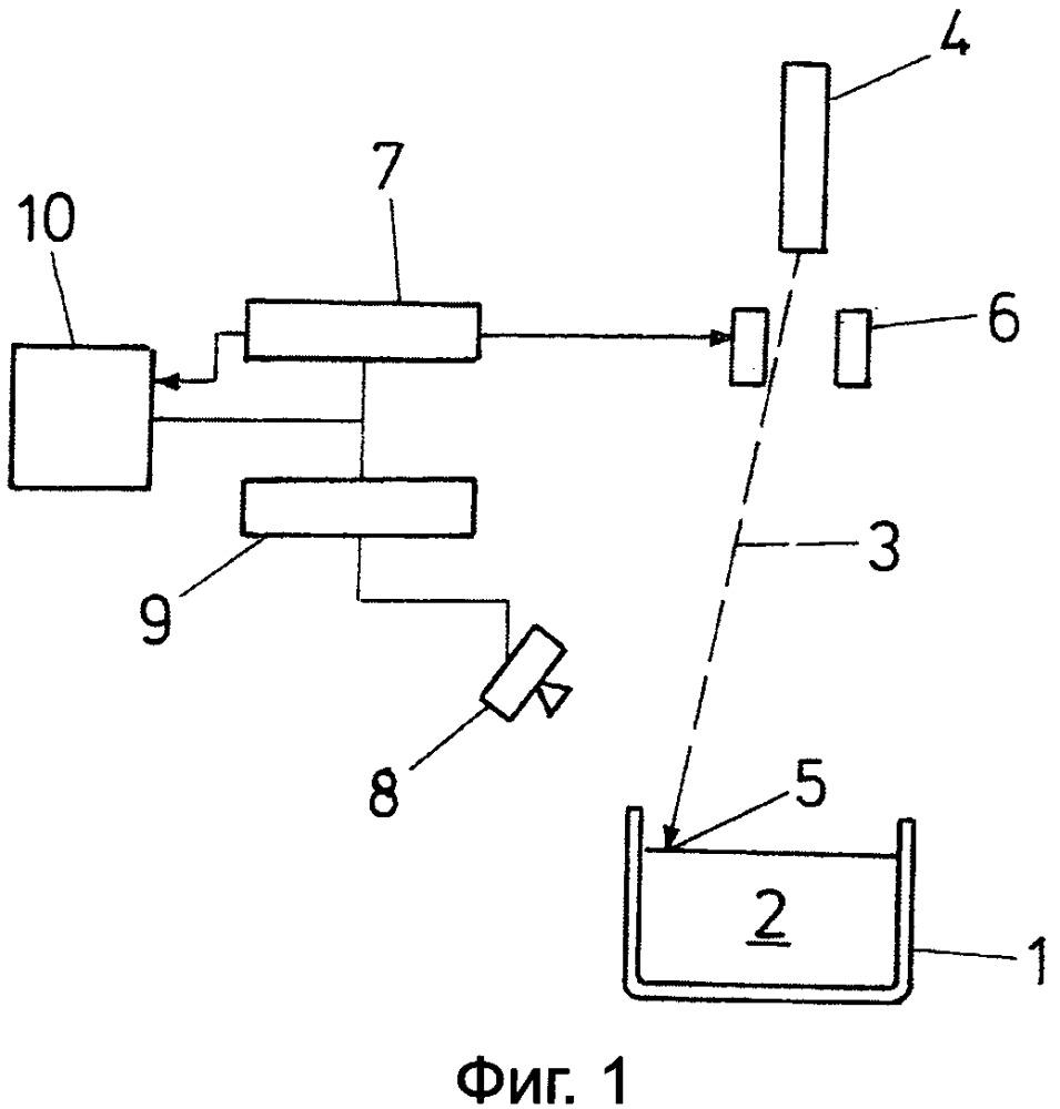 Способ определения изменения положения точки падения энергетического пучка на ограниченной поверхности