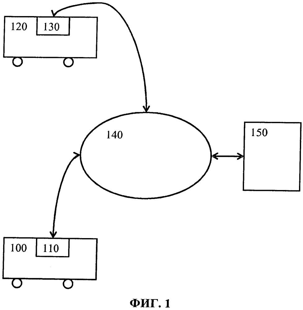 Способ контроля управляющего устройства транспортного средства